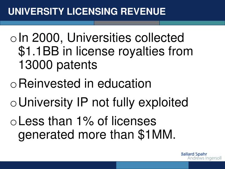 UNIVERSITY LICENSING REVENUE