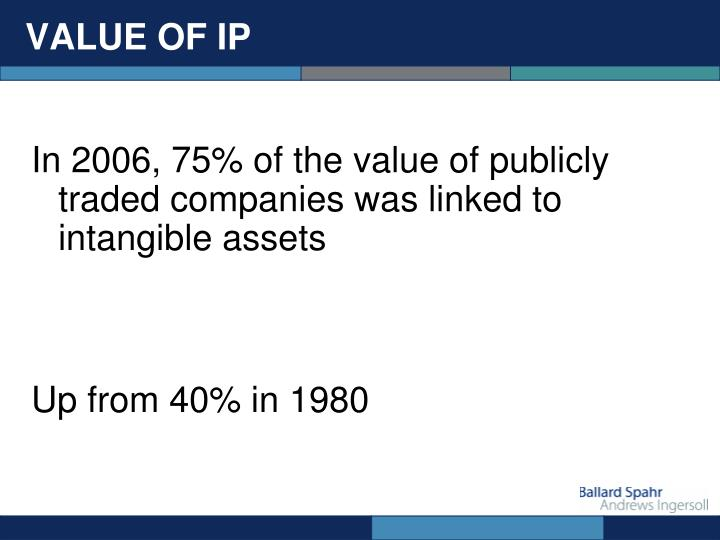 VALUE OF IP