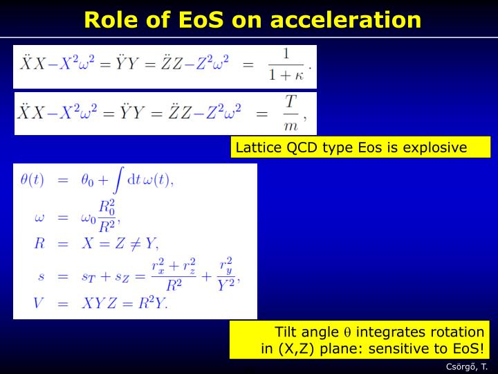 Role of EoS on acceleration