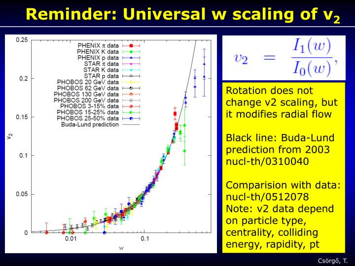 Reminder: Universal w scaling of v