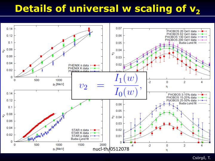 Details of universal w scaling of v