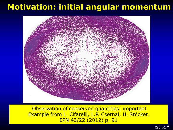 Motivation: initial angular momentum