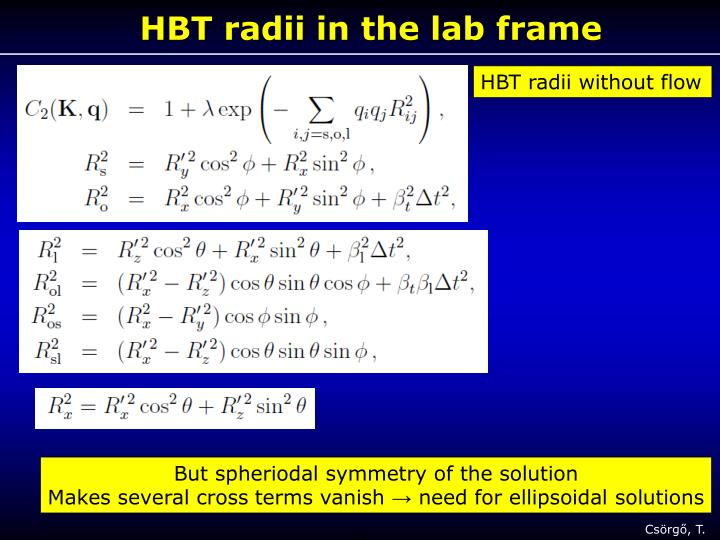 HBT radii in the lab frame