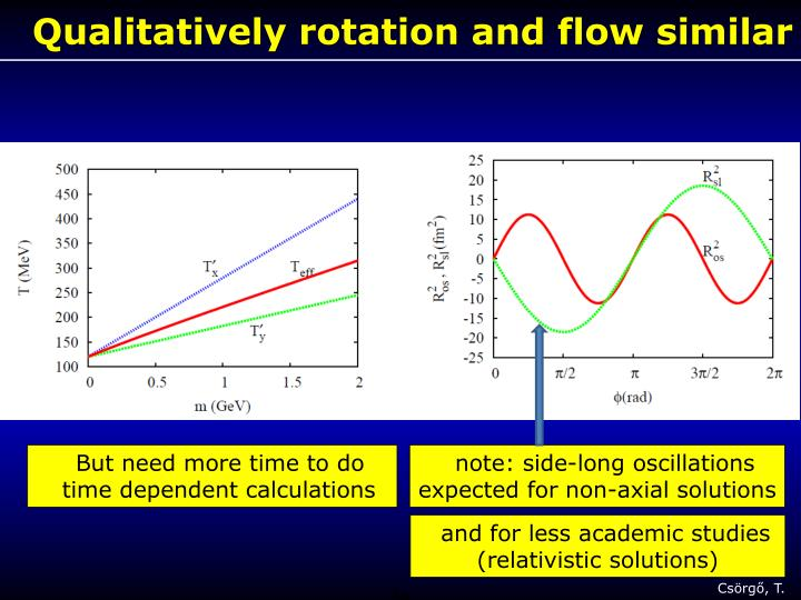 Qualitatively rotation and flow similar