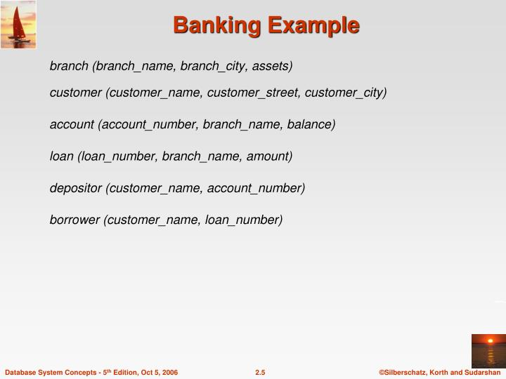 Banking Example