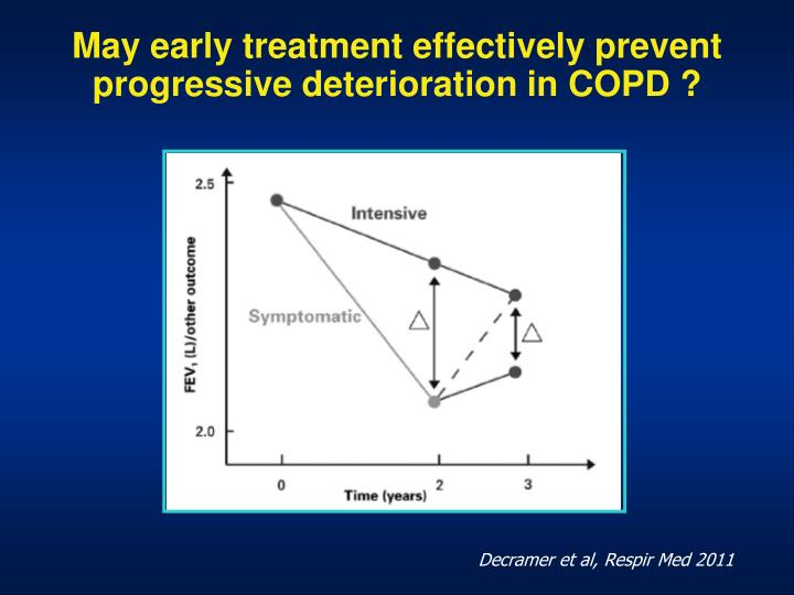 May early treatment effectively prevent progressive deterioration in COPD ?