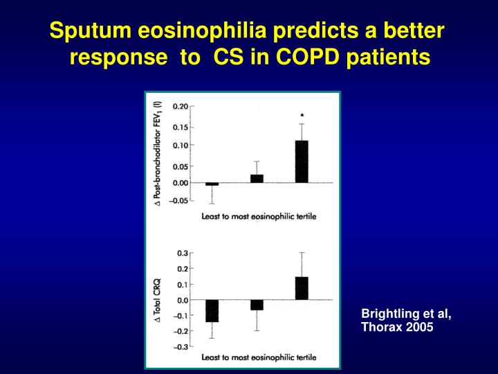 Sputum eosinophilia predicts a better