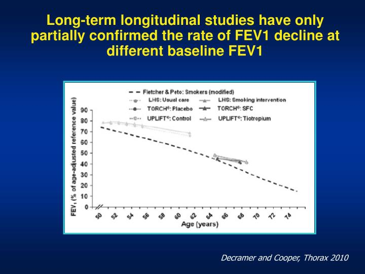 Long-term longitudinal studies have only partially confirmed the rate of FEV1 decline at different baseline FEV1
