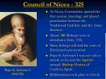 council of nicea 325