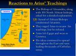 reactions to arius teachings
