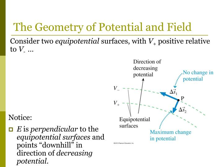 The Geometry of Potential and Field