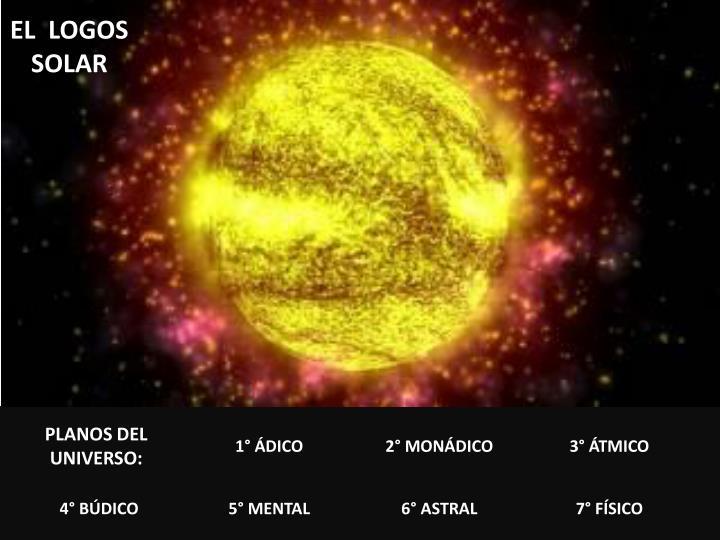 EL  LOGOS SOLAR