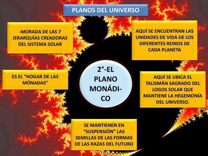 PLANOS DEL UNIVERSO