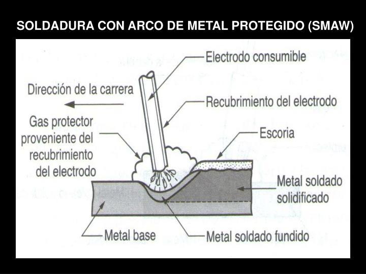 SOLDADURA CON ARCO DE METAL PROTEGIDO (SMAW)