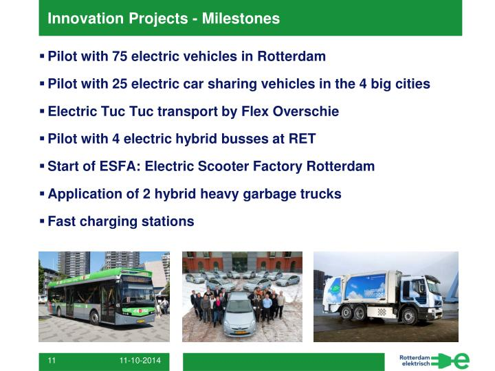 Innovation Projects - Milestones