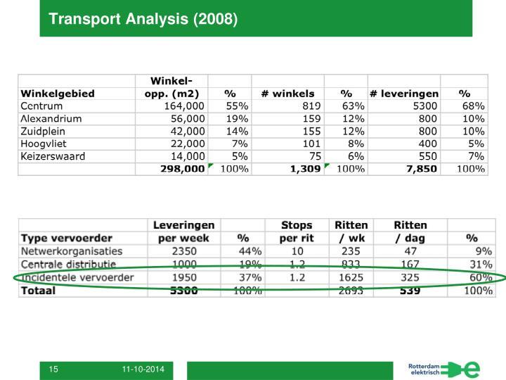 Transport Analysis (2008)