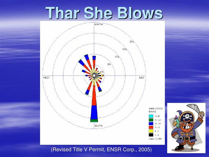 Thar She Blows