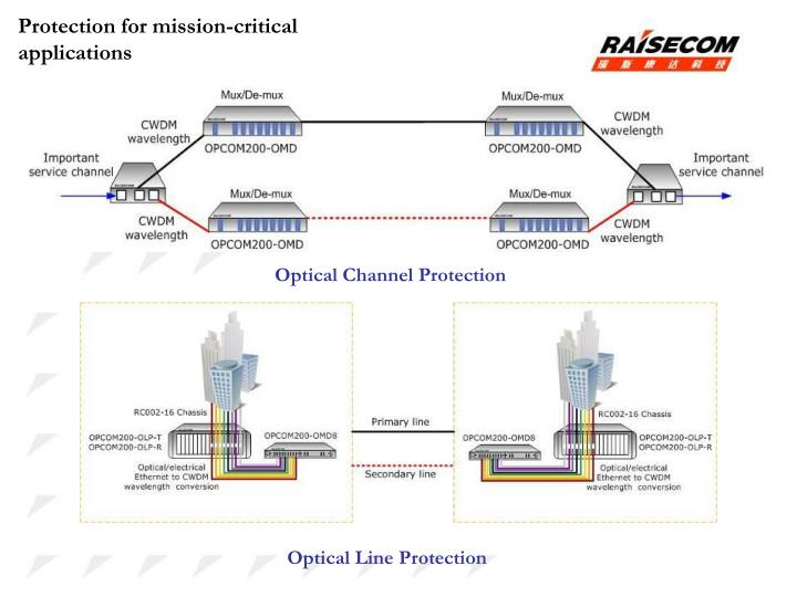 Protection for mission-critical applications