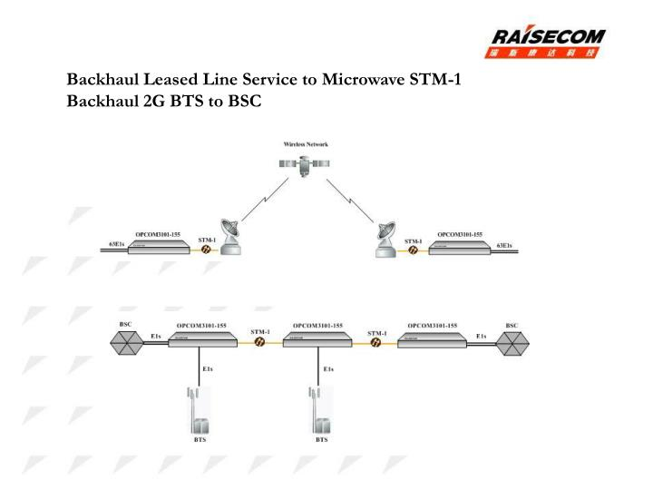 Backhaul Leased Line Service to Microwave STM-1