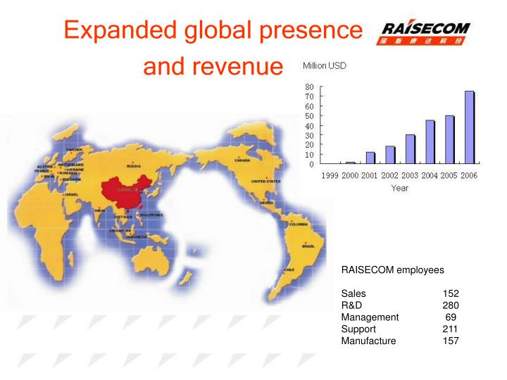 Expanded global presence and revenue