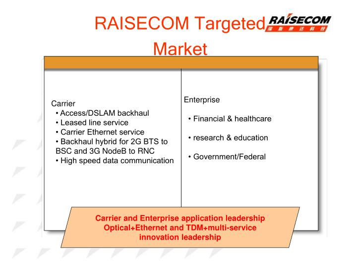 RAISECOM Targeted Market