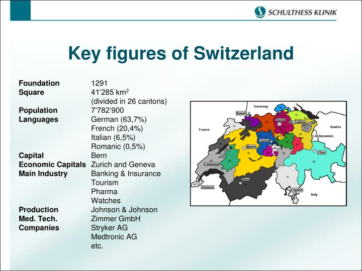 Key figures of switzerland