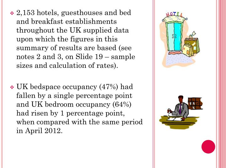 2,153 hotels, guesthouses and bed and breakfast establishments throughout the UK supplied data upon which the figures in this summary of results are based (see notes 2 and 3, on Slide 19 – sample sizes and calculation of rates).