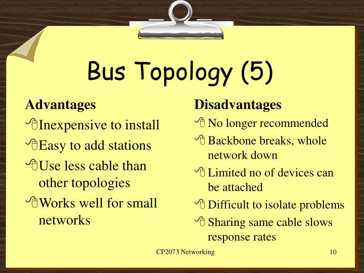 Bus Topology (5)