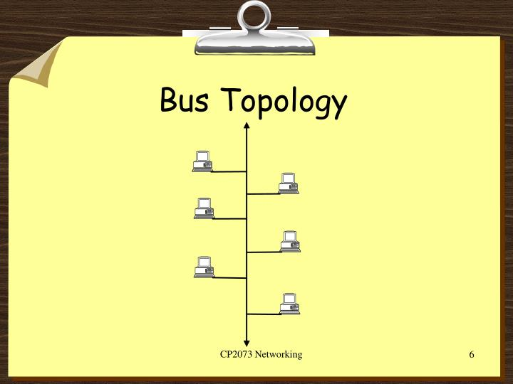 Bus Topology
