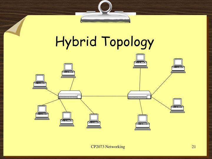Hybrid Topology