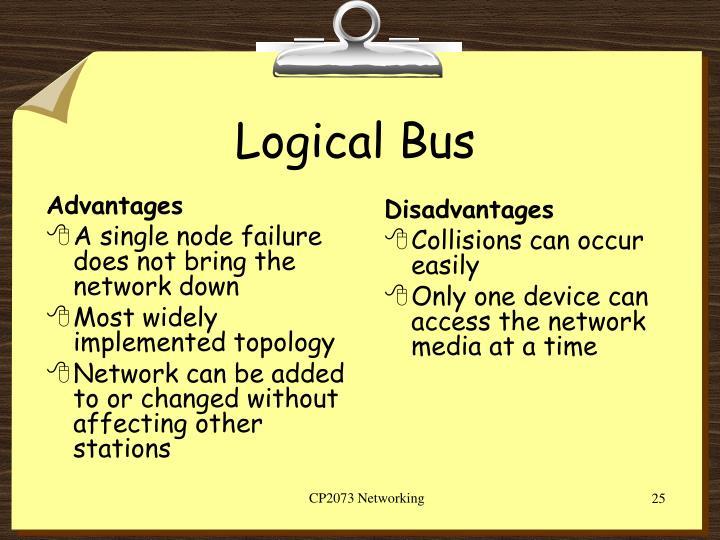 Logical Bus