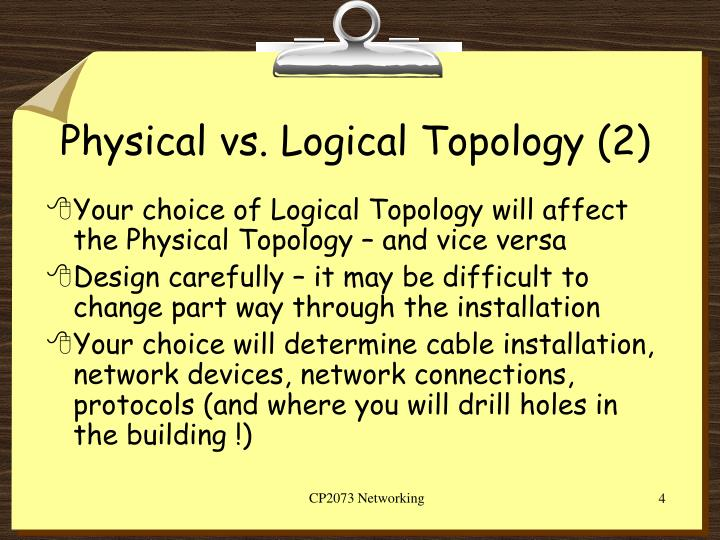 Physical vs. Logical Topology (2)