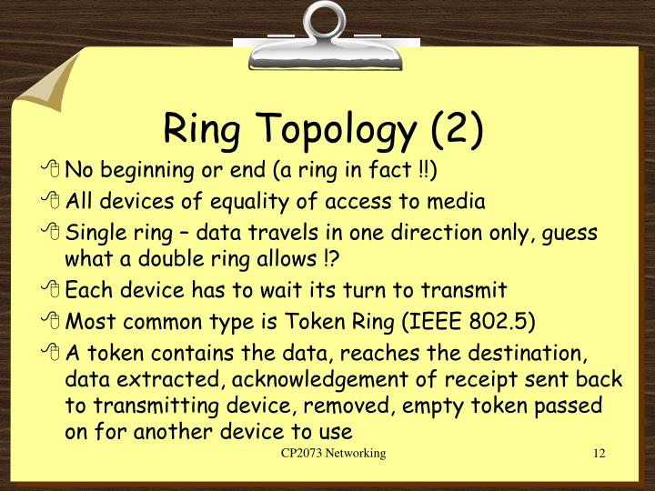 Ring Topology (2)