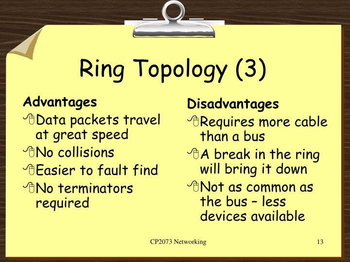 Ring Topology (3)