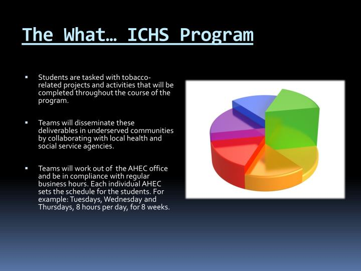 The What… ICHS Program