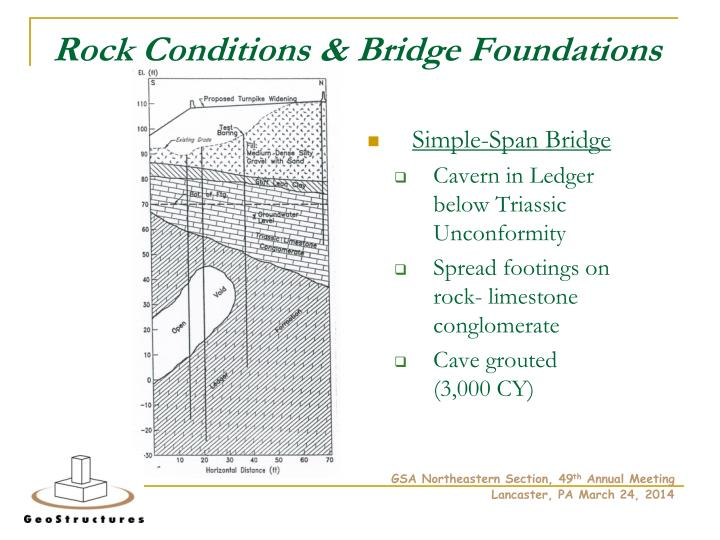 Rock Conditions & Bridge Foundations