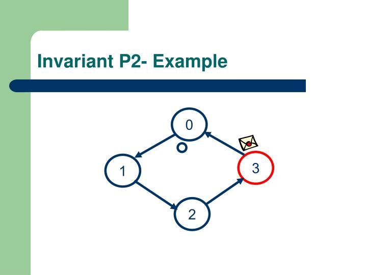 Invariant P2- Example