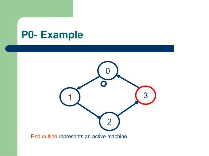 P0- Example