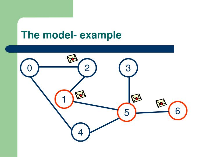 The model example
