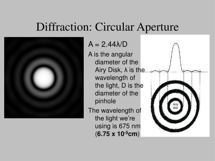 Diffraction: Circular Aperture
