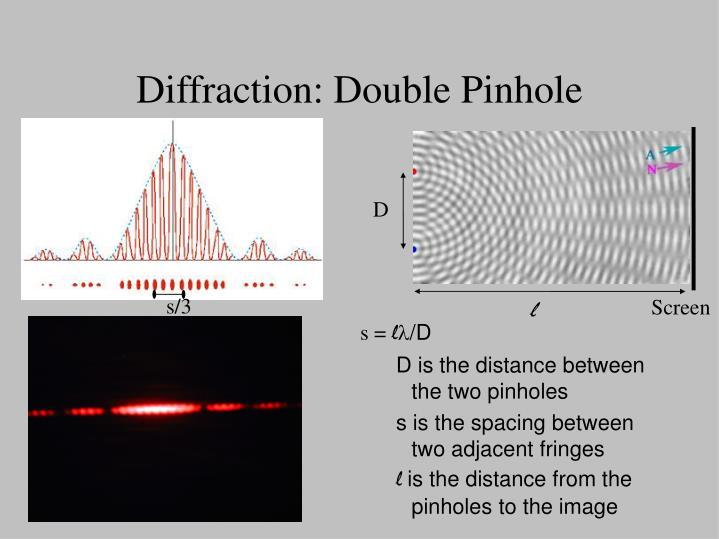 Diffraction: Double Pinhole