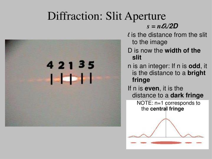 Diffraction: Slit Aperture