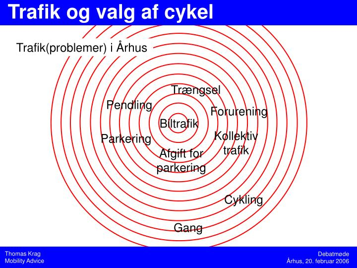 Trafik(problemer) i Århus