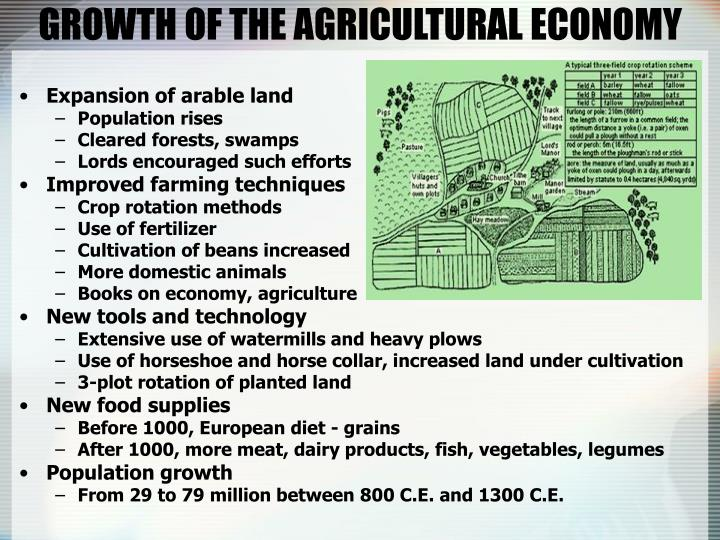GROWTH OF THE AGRICULTURAL ECONOMY