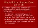 how to build an argument tree pp 71 751