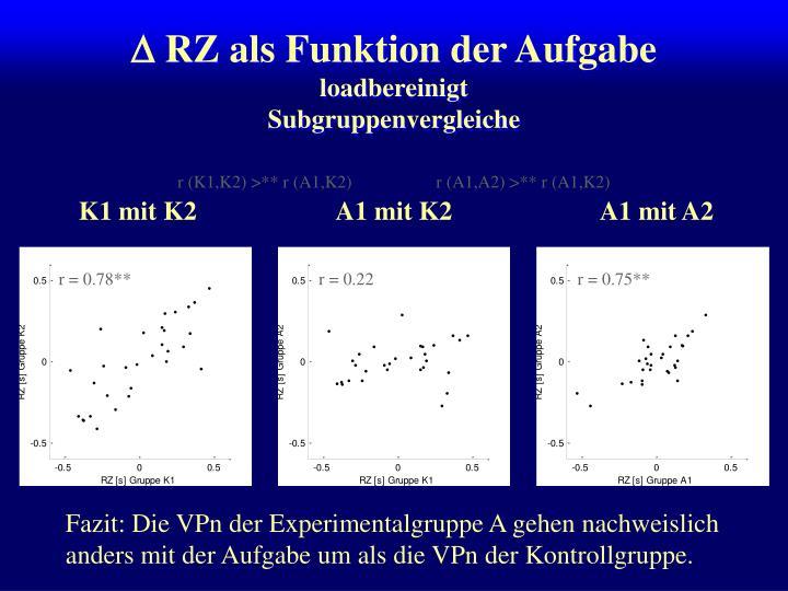 r (K1,K2) >** r (A1,K2)