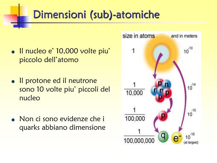 Dimensioni (sub)-atomiche