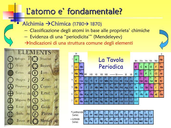 L'atomo e' fondamentale?