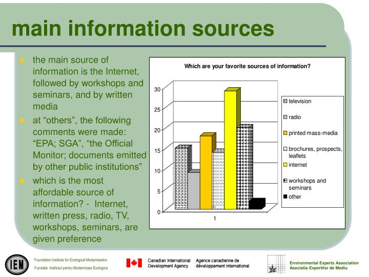 main information sources