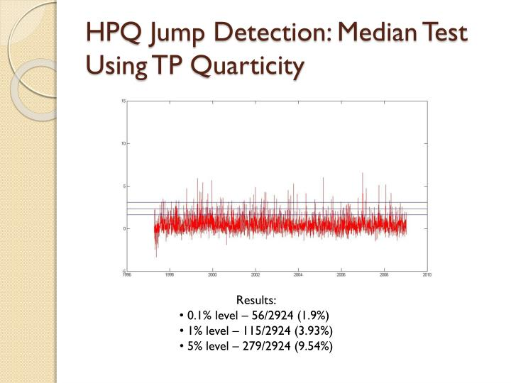 HPQ Jump Detection: Median Test Using TP